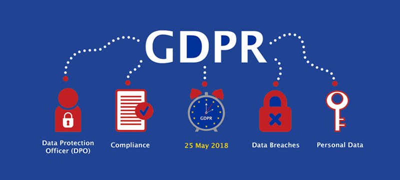 What Is GDPR ? Why is it important?